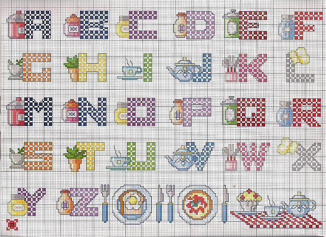 Speciale moda donna primavera estate punto croce semplice for Punto croce schemi alfabeto