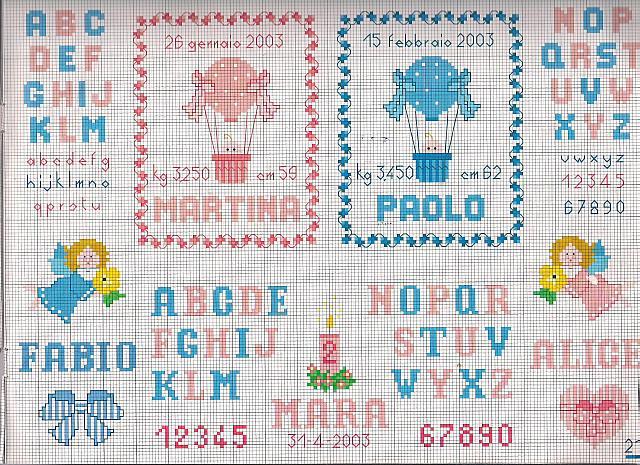 Alfabeto per nascita bambini punto croce for Punto croce schemi alfabeto