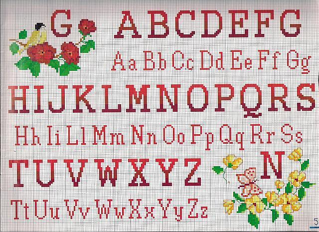 Alfabeto stampatello maiuscolo minuscolo for Ricamo punto croce lettere