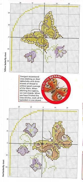 Due piccole farfalle schemi punto croce for Schemi punto croce farfalle