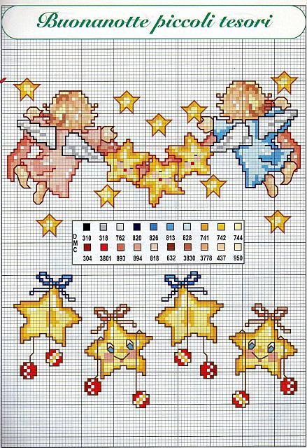 Bordi punto croce nascita per bambini con stelline e for Ricami punto croce per neonati