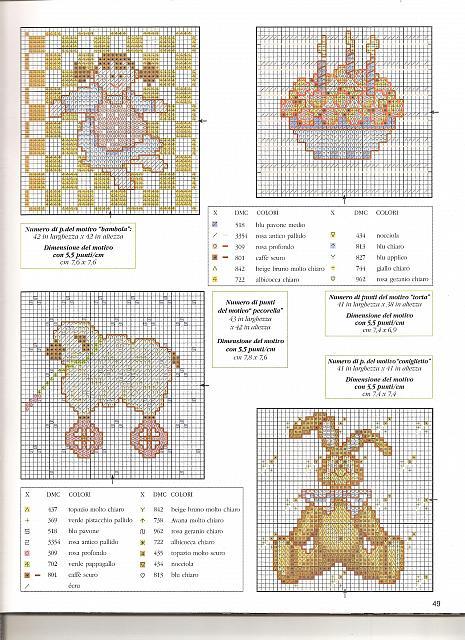 Schema punto croce per bimbi un gioco al mese con alfabeto for Schemi punto croce bagnetto bimbi