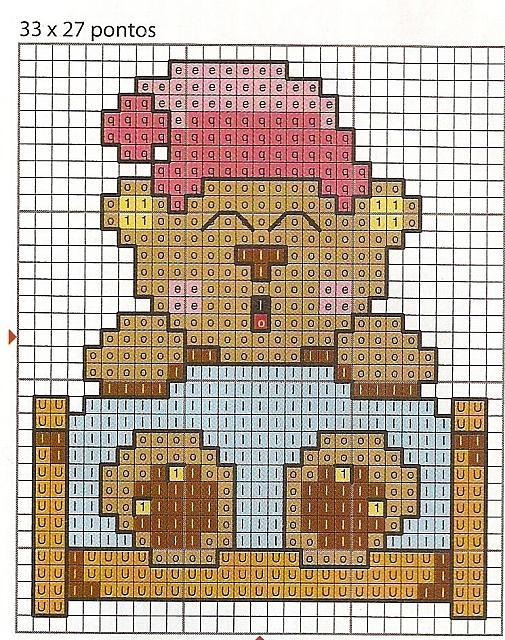 Orsetto nanna schema punto croce punto for Schema punto croce orsetto