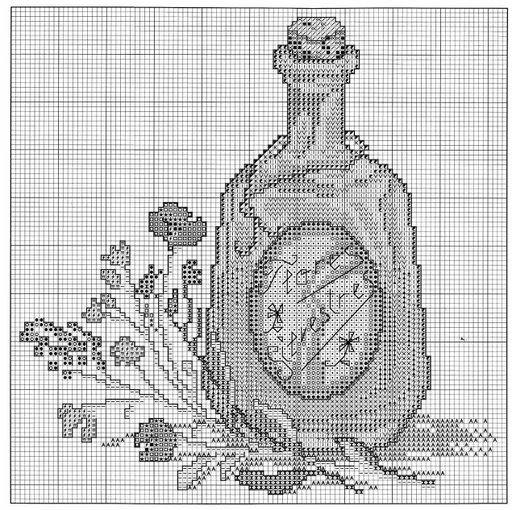 Bagno bottiglietta profumo 9 punto - Schemi punto croce bagno ...