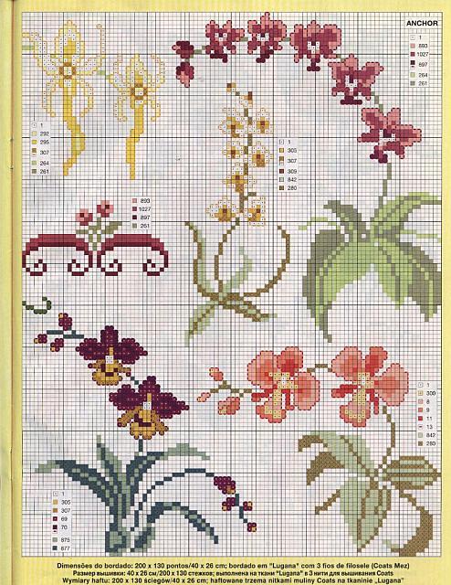 Bordi floreali 8 punto croce uncinetto for Bordi punto croce