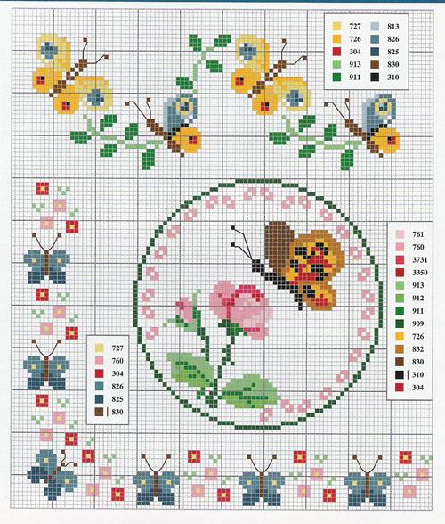 Obl farfalla fiorellini punto croce for Schemi punto croce farfalle