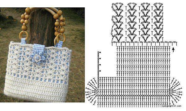Borsa uncinetto rivestita punto croce for Schemi borse uncinetto