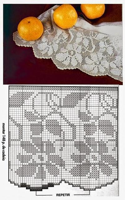 Bordo alto fiori rampicanti schema filet uncinetto for Schemi bordure uncinetto filet