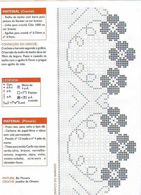 bordo filet gruppi fiorellini (2)