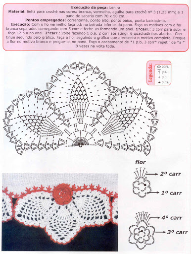 Bordo uncinetto pigne fiori punto croce for Schemi bordure uncinetto per lenzuola