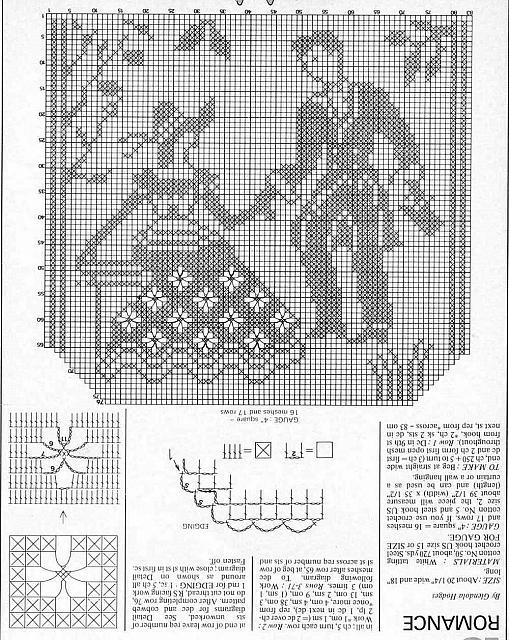 Tende Punto Croce: Tovaglia da 12 aida e schema ricamare a punto croce. Per tende germano reale ...