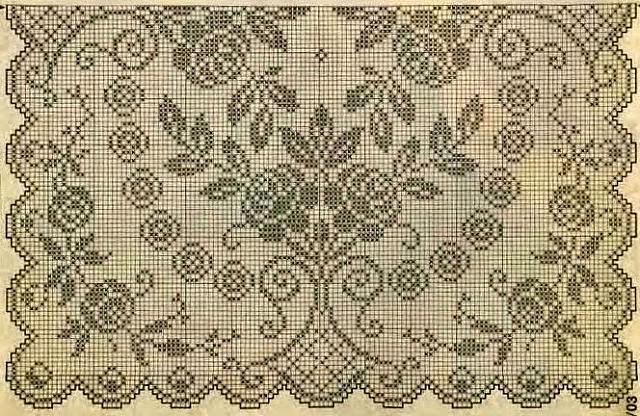Tovaglia rettangolare elaborata con rose schema filet for Schemi tovaglie uncinetto filet