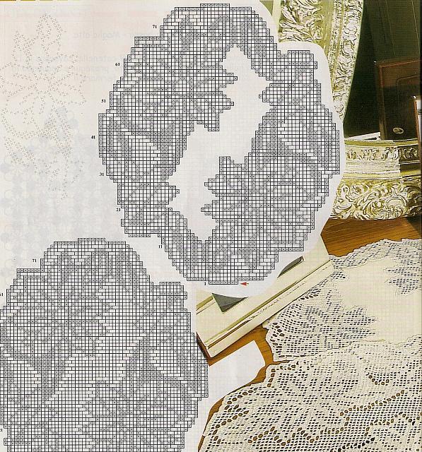 Pin lavori punto croce on pinterest for Merletti a uncinetto schemi