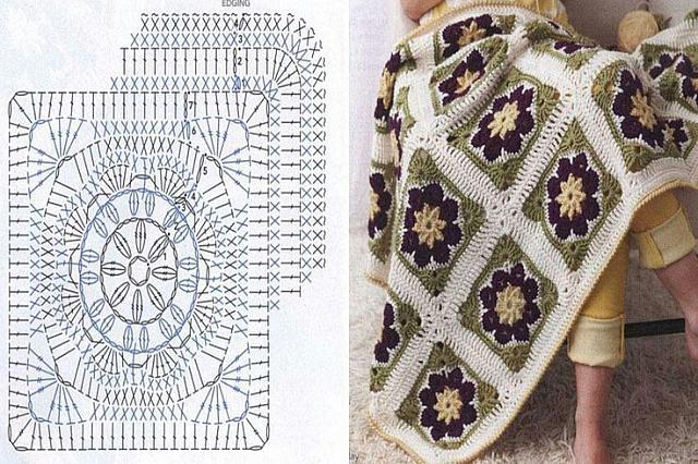 Coperta a piastrelle uncinetto punto croce uncinetto schemi gratis hobby creativi - Piastrelle di lana all uncinetto ...