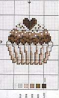 cup cake cioccolato cuore schema punto croce