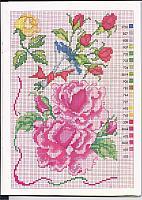 Bellissime rose di vario colore schemi punto croce fiori