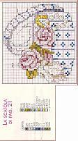 fiori scatola con rose (2)