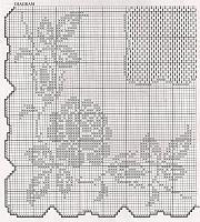 Tovaglia quadrata con rose schema filet uncinetto for Schemi tovaglie uncinetto filet