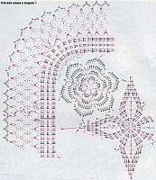 Centri Quadrati Uncinetto Magiedifiloit Punto Croce Uncinetto