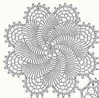 Coperte copriletti filet punto croce for Piastrelle uncinetto filet schemi