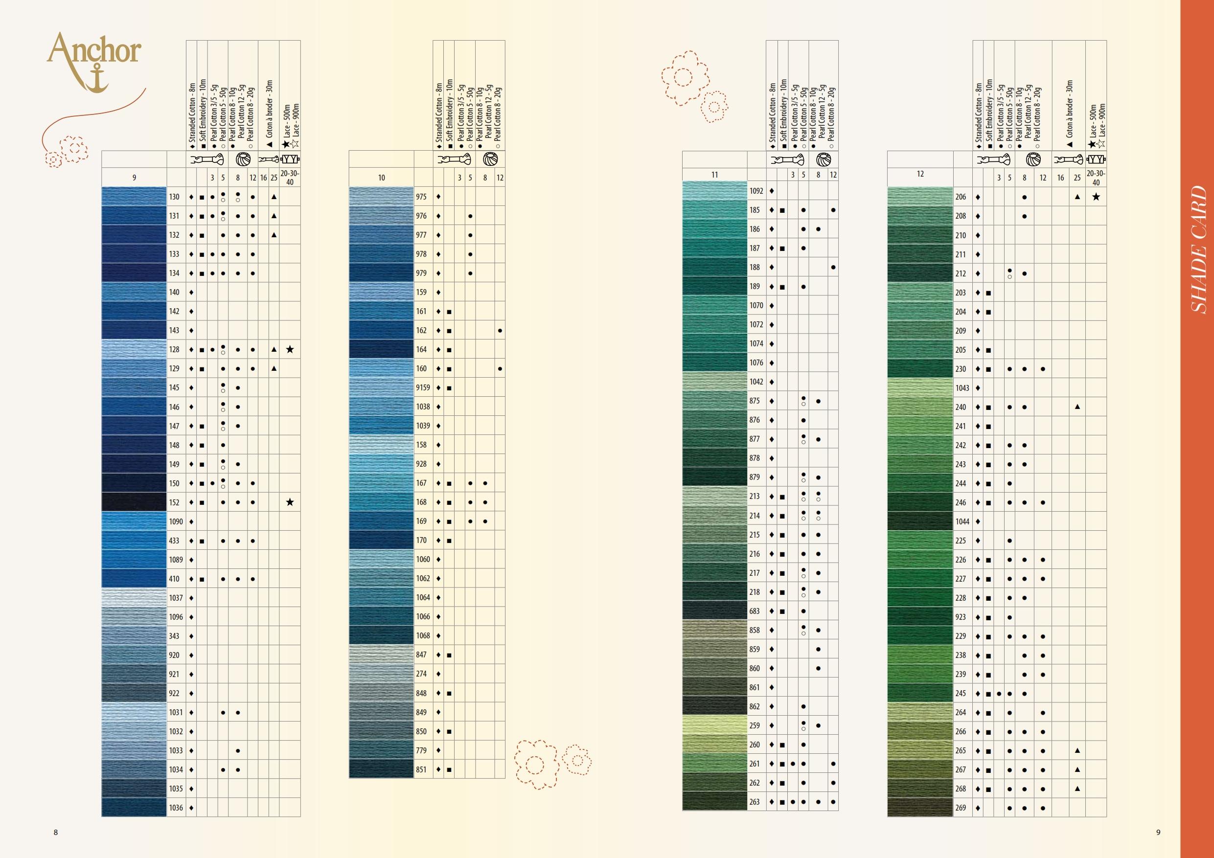 Elenco dei colori matassine punto croce Anchor 72d5e88947e7